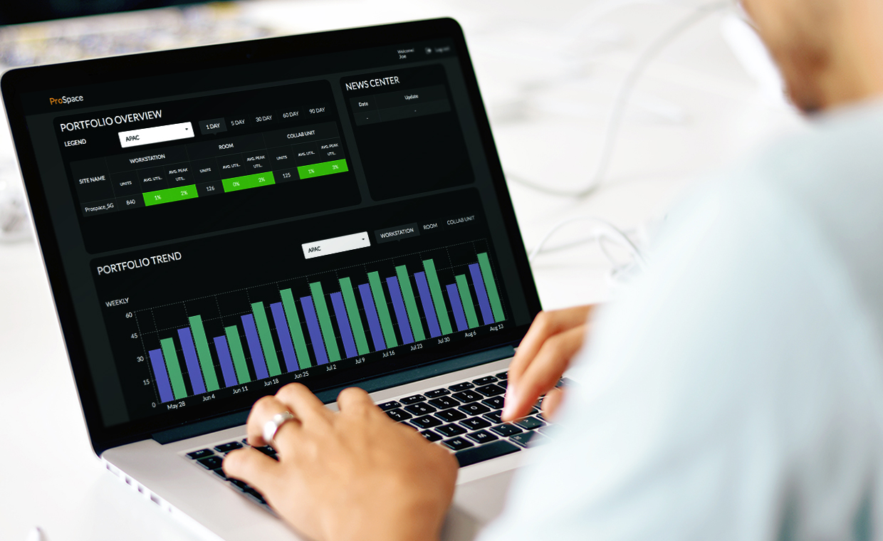 Workplace Analytics; what is it and why do businesses need it?